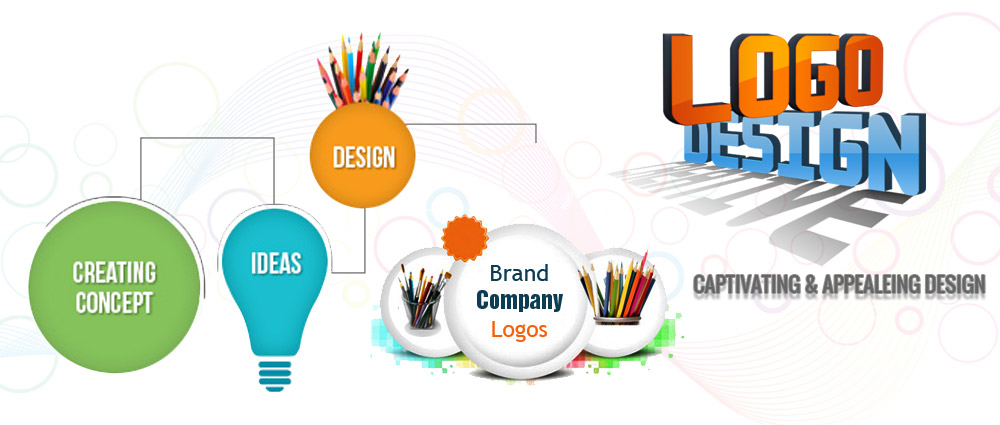 Website design company in ahmedabad,best web design/development offer